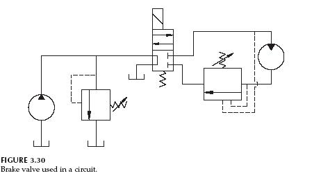Hydraulic Brake Valve Application on valve symbol schematic