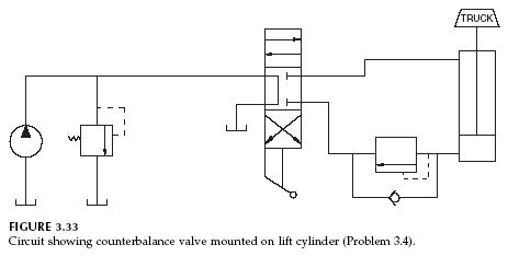counter-balance-lift-cylinder