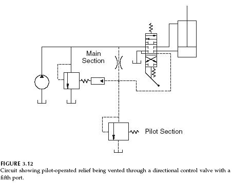 motor-speed-controlled-circuit-2