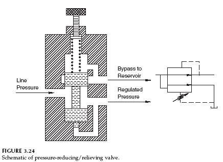 pressure-reducing-schematic