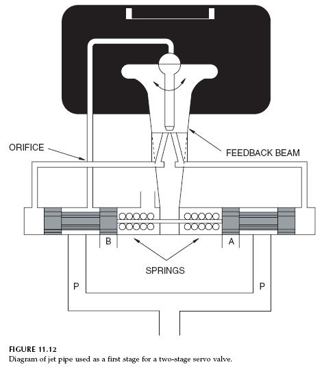 jet-pipe-diagram