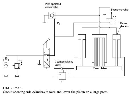 Hydraulic Presses Machines Circuit