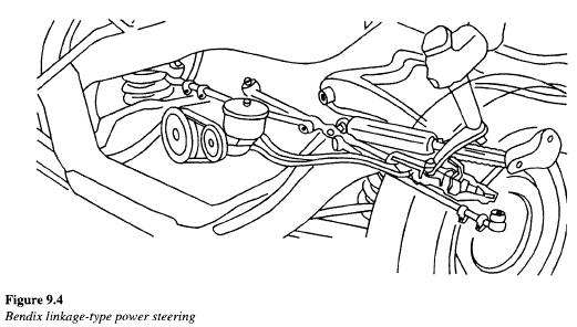 bendix-linkage-power-steering