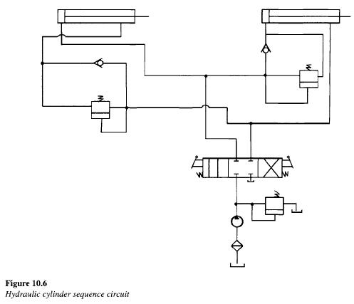 Hydraulic Cylinder Sequencing Circuit on open schematic