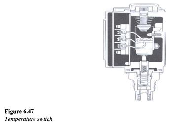 Hydraulic Temperature Switch