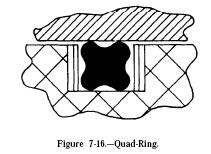 Quad Rings Hydraulic QUAD Rings