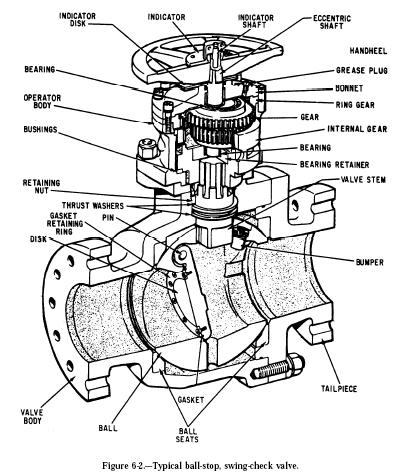 Hydraulic Ball Valve on 3 way switch diagram