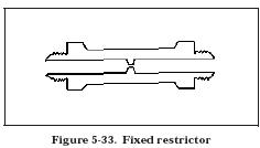 fixed restrictor Flow Control Valves