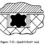 Hydraulic QUAD-O-DYN Seals