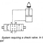 Hydraulic Pilot-Operated Check Valves