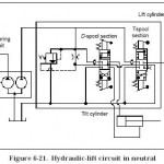 Hydraulic Lift Circuit