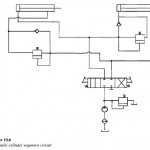 Hydraulic Cylinder Sequencing Circuit