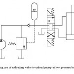 Hydraulic Unloading Valve Circuit Operation
