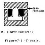 Hydraulic T-Seals